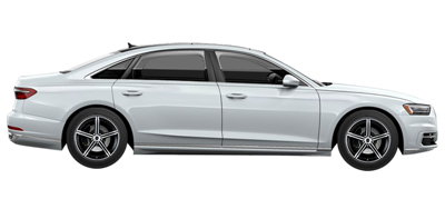 Audi A8 L Tyre Reviews
