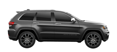 Jeep Grand Cherokee Tyre Reviews