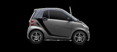 Smart fortwo Tyres Australia
